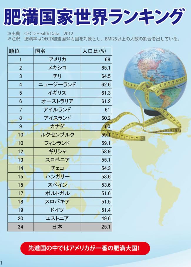 日本 県別日本地図 : ダイエットマスターは学んで ...